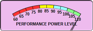 CXR Chess Performance Power Level for Player August Taylor