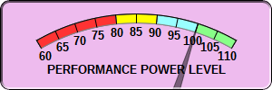 CXR Chess Performance Power Level for Player Kayla Weng